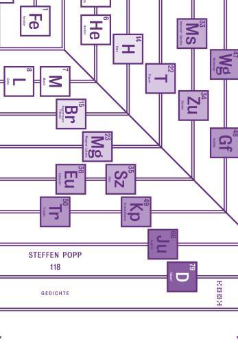 Büchereiverbund Dornbirn Katalog Ergebnisse Der Suche